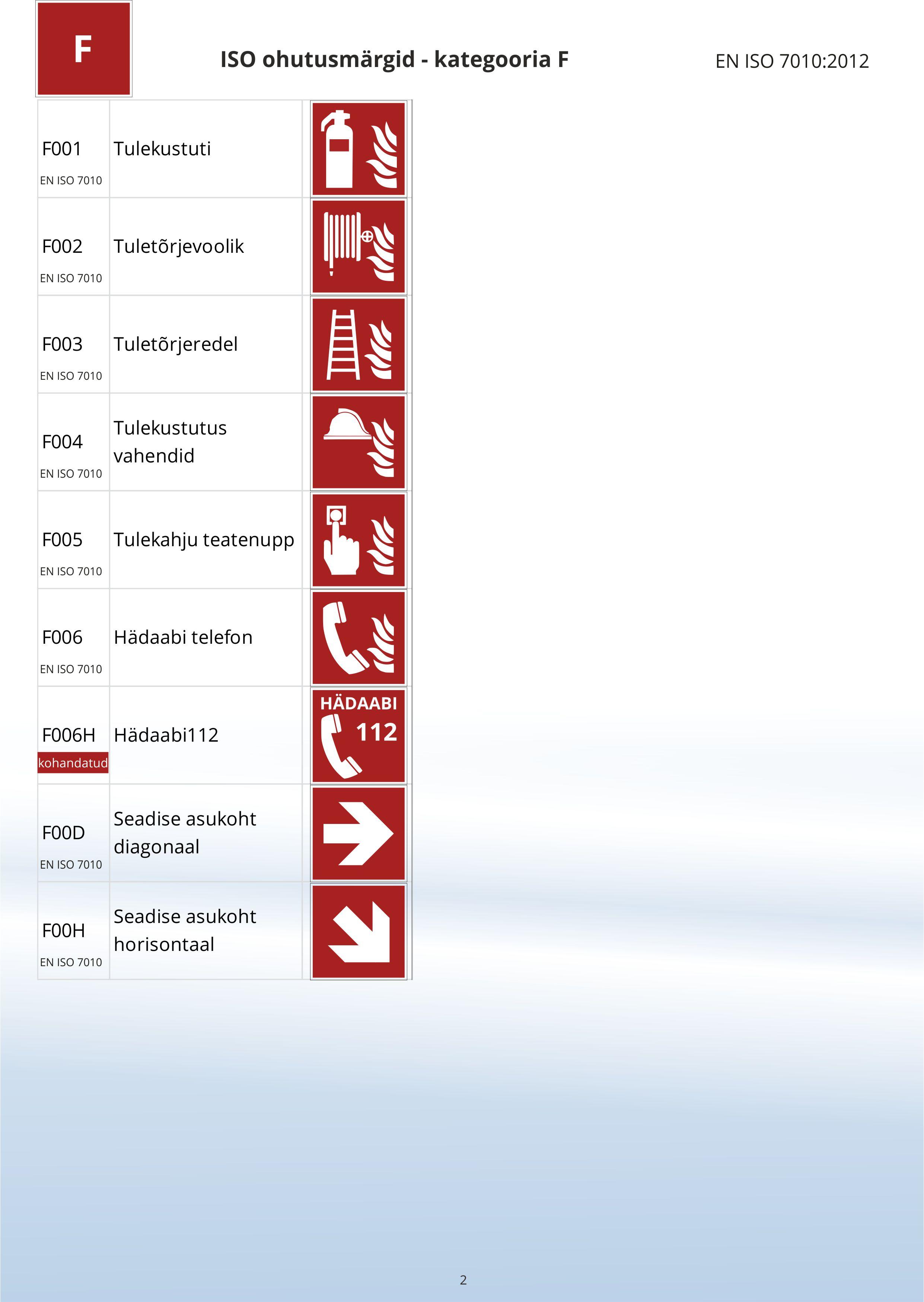 764301fdf77 Ohutusmärgid - hinnakiri - Janere - Kinnitades tulevikku